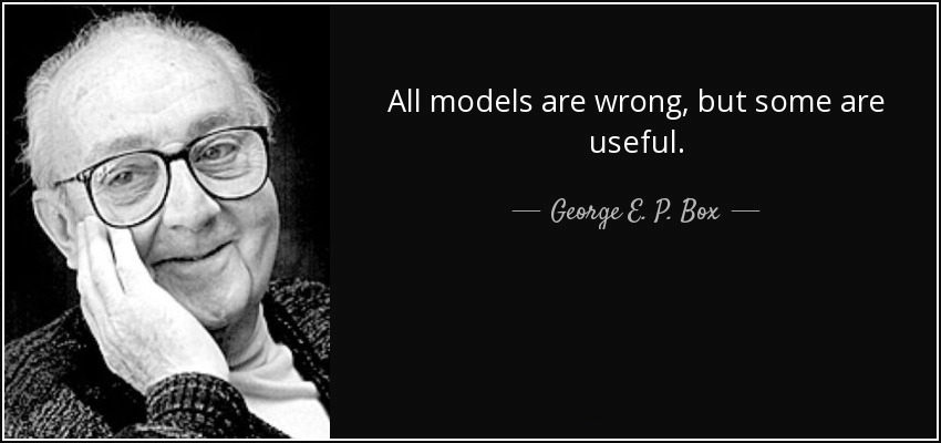 """George E.P. Box's adage, """"All models are wrong but some are useful"""" Vungle blog"""